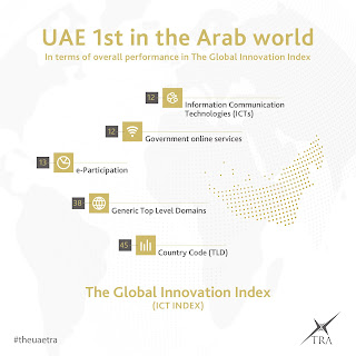 Telecommunications Regulatory Authority successfully maintains UAE's high ICT performance ranking in GII 2016