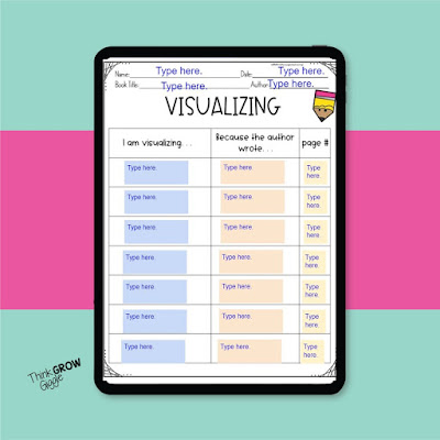 digital visualizing activities for distance learning