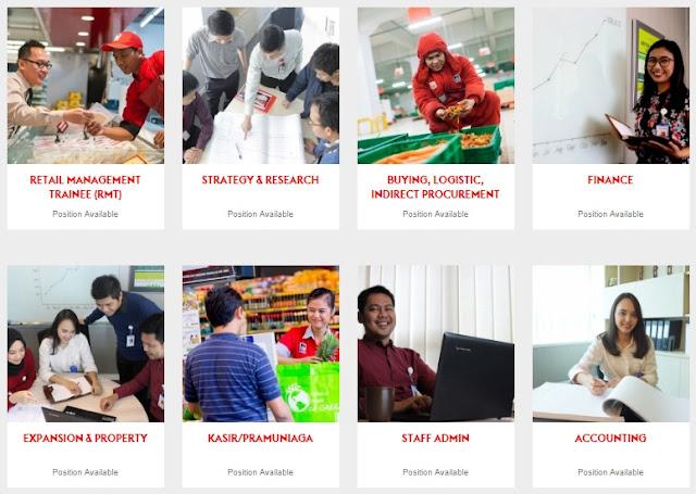 Ada Peluang Kerja di PT Lion Super Indo (SUPER INDO) Diberbagai Bidang Pekerjaan Untuk Lulusan SMP, SMA, SMK, D3, S1