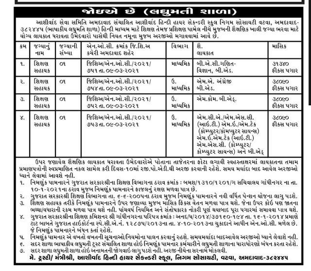 Shikshan Sahayak Recruitment 2021 Laghumati School Vatva, Ahmedabad