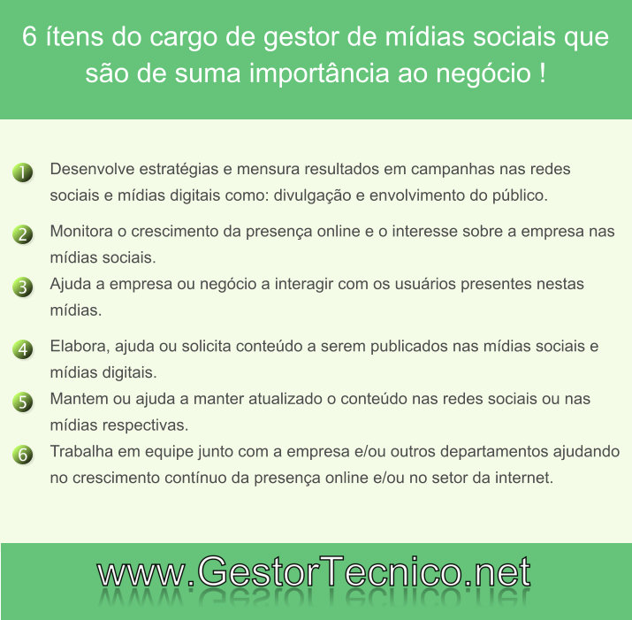 6-itens-gestor-midias-sociais