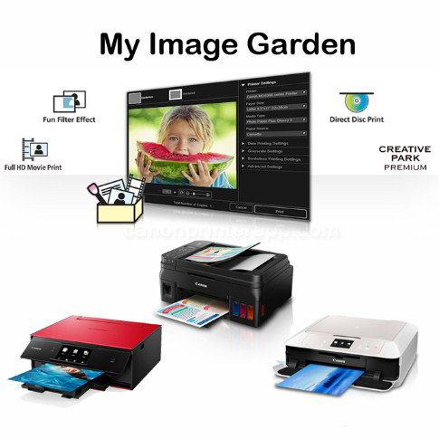 canon software download my image garden software for mac and windows - Canon My Image Garden Download