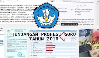 Info Tunjangan Profesi Cair Tahun 2016 Selamat!