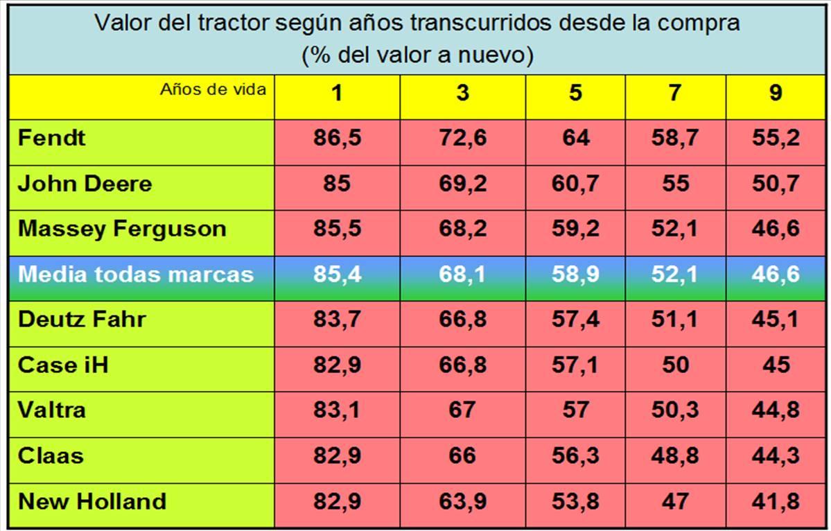 Tabla de depreciacion 2019 mexico