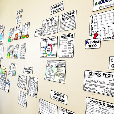 Financial Literacy Word Wall | Scaffolded Math and Science