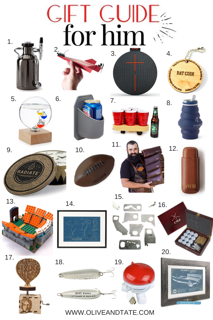 The Best Gifts for Guys!
