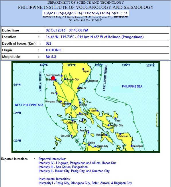 Earthquake October 2, 2016 Pangasinan