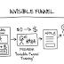 The Invisible Funnel Webinar