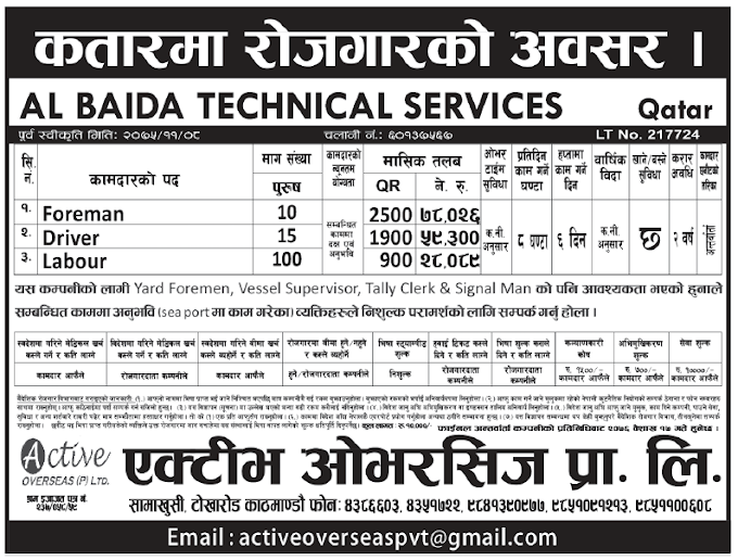 Jobs in Qatar for Nepali, Salary Rs 78,026
