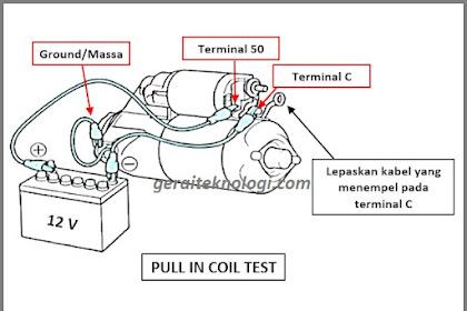 Pemeriksaan dan Perawatan Motor Starter