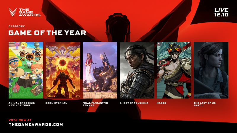 The nominees for the Game Awards 2020 have become known