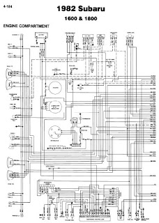 Subarumanual: Free Wiring Diagrams for 1982 Subaru 1600