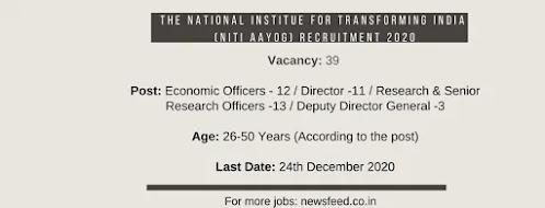 NITI-Aayog-Recruitment-2020