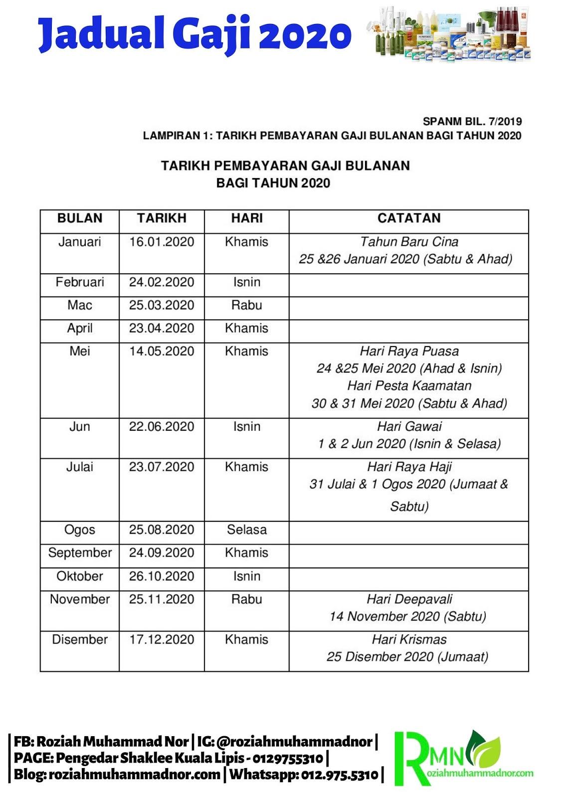 Jadual Pembayaran Gaji Penjawat Awam 2020 Pengedar Shaklee Kuala Lipis