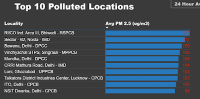 pollution-location