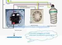 Encendido apagado con doble interruptor extractor y punto de luz