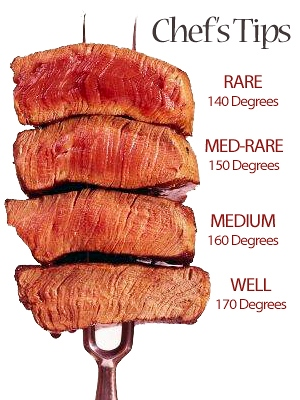 well or rare black people vs raw meat atl bite life foodie