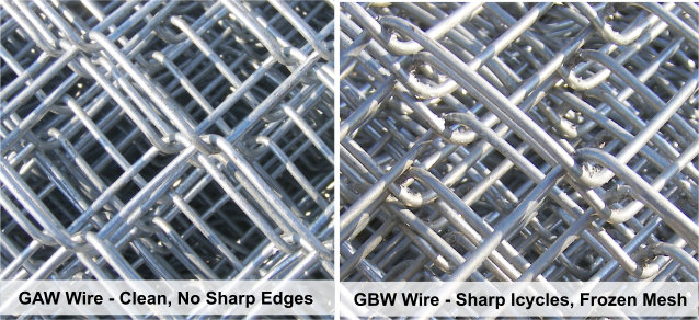 The Fence Line Galvanized Amp Vinyl Coated Chain Link Wire
