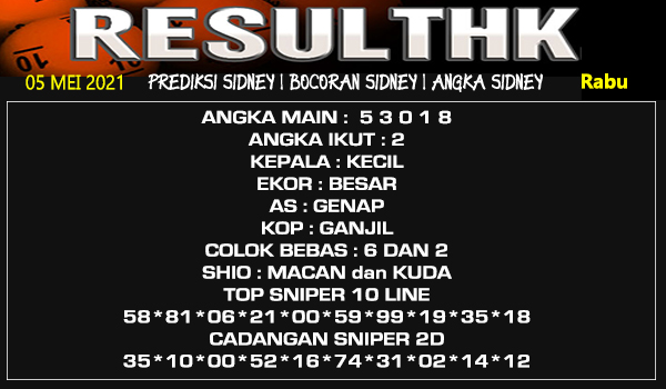 Prediksi Result Sidney Rabu 05 Mei 2021