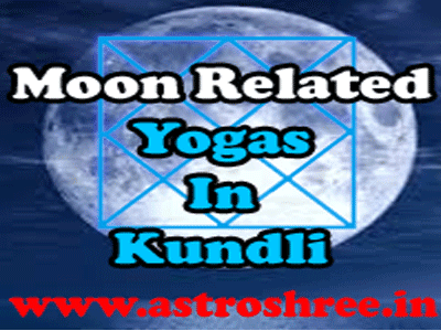yogas form by moon in kundli