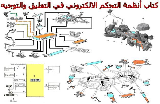 أنظمة التحكم الالكتروني في التعليق والتوجيه pdf