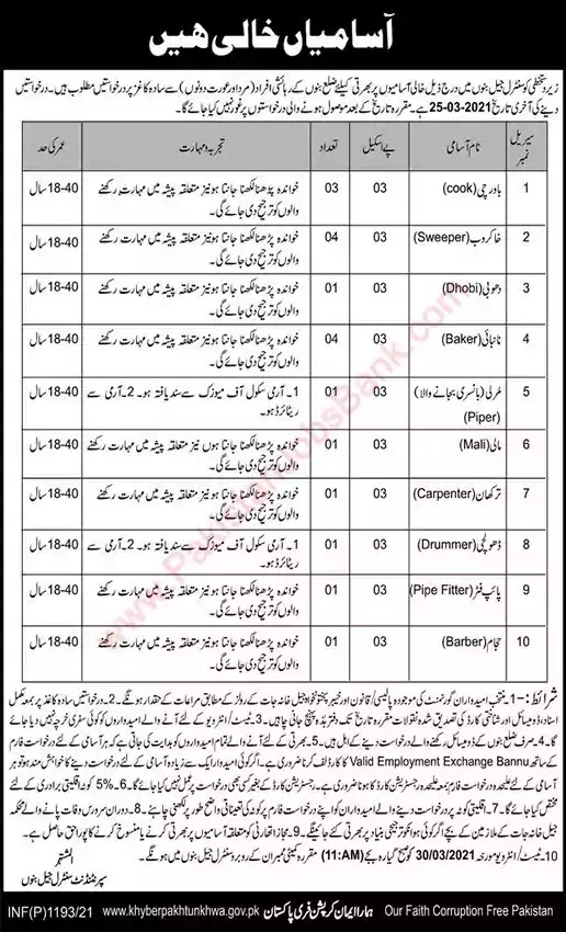 Latest Jobs in Pakistan Central Jail Bannu Jobs 2021