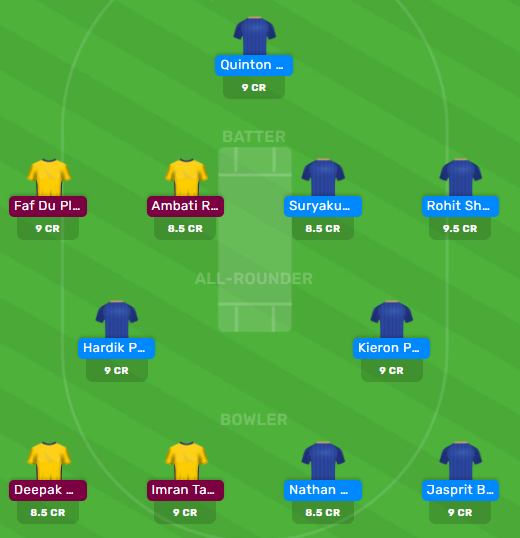 Dream11 IPL 2020 MyTeam11 Fantasy Team for Mumbai Indians vs Chennai super kings