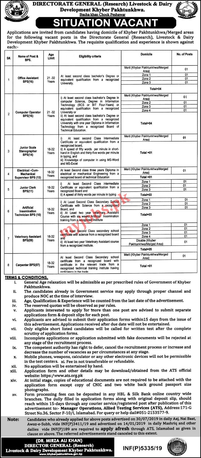 Latest Jobs in Livestock & Dairy Development (Research) 2020 I Multiple Postions