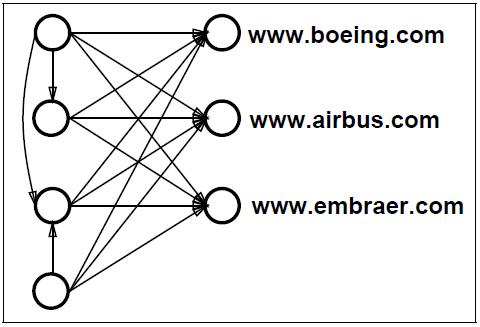 power-law: Trawling the Web
