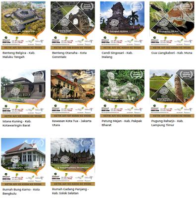 Api 2018 Wisata Situs Sejarah Indonesia terpopuler