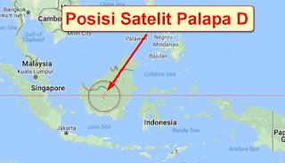 Posisi dan Beam Satelit Palapa D