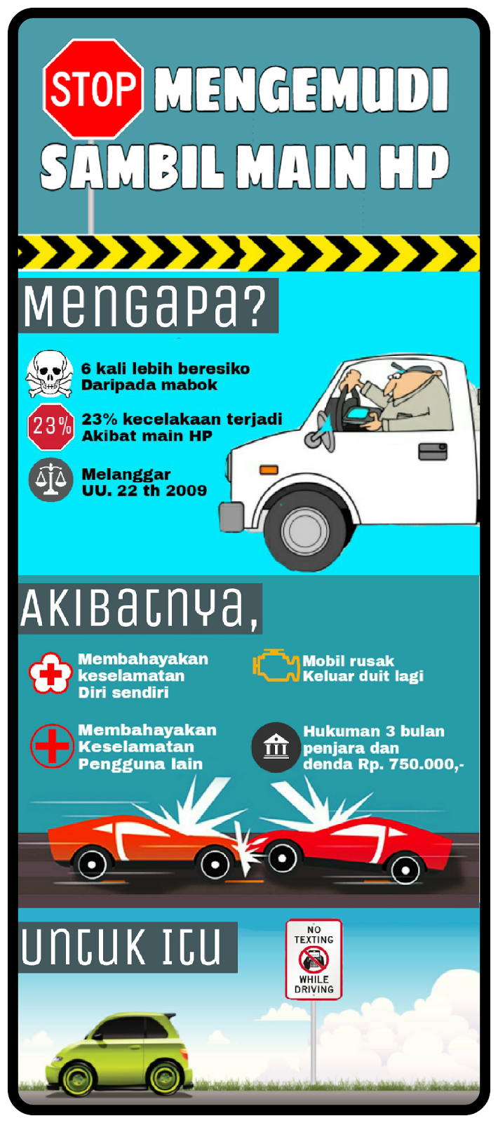 Infografis texting driving