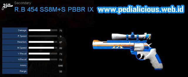 Detail Statistik R.B 454 SS8M+S PBBR IX