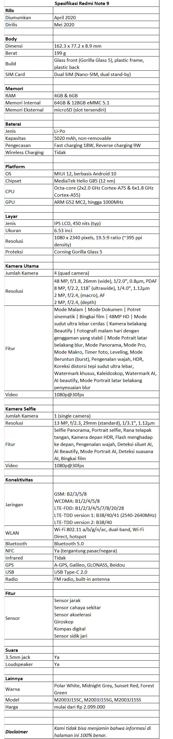 spesifikasi redmi note 9