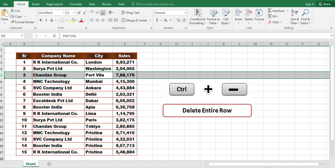 5 Important Excel Shortcut Keys That Make You An Expert In MS Excel Select,Ctrl + Minus