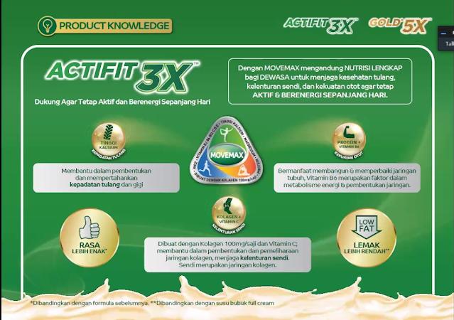 anlene-activit-3x