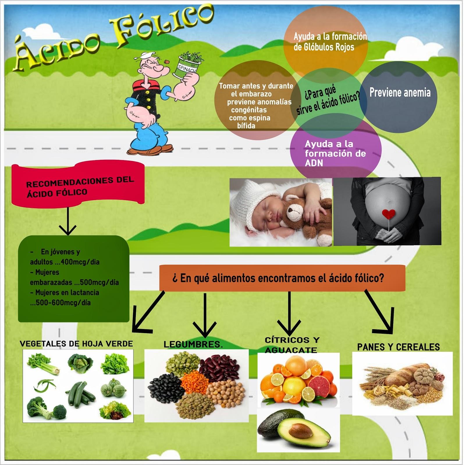 La historia real sobre Alimentos para bajar la presión arterial que los expertos no quieren que sepas