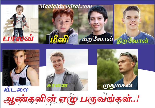 ஆண்களின் ஏழு பருவங்கள்..!!     Do you know the seven stages of  Men