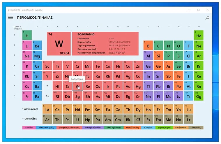 Ο Περιοδικός Πίνακας :  Χρήσιμες πληροφορίες για κάθε χημικό στοιχείο