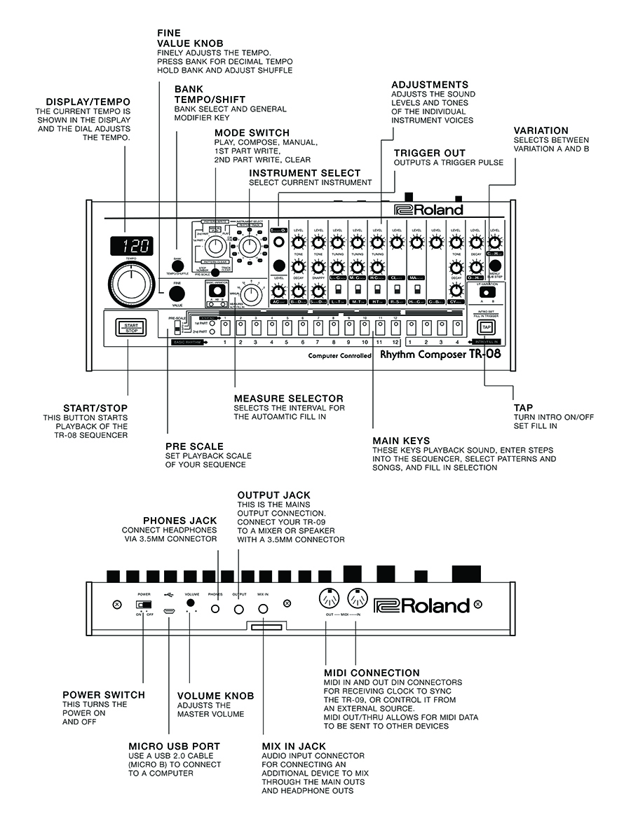 MATRIXSYNTH: ROLAND BOUTIQUE TR-08 Cheat Sheet & Missing