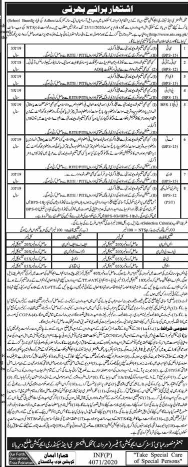 NTS Jobs in Elementary & Secondary Education Department for CT, PET, AT, Qari, PST  2020