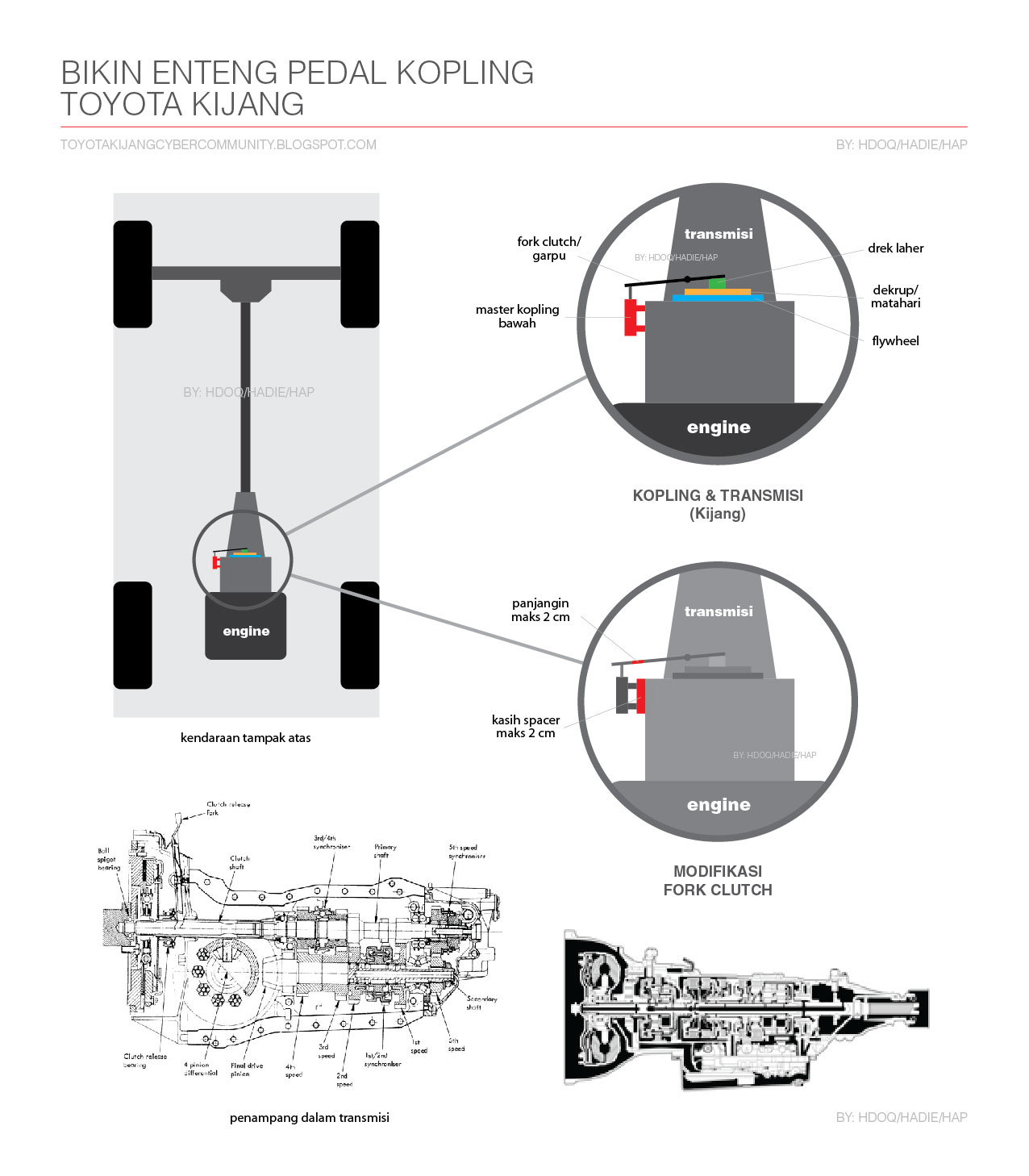 wiring diagram toyota kijang 7k toilet not flushing but not, Wiring diagram