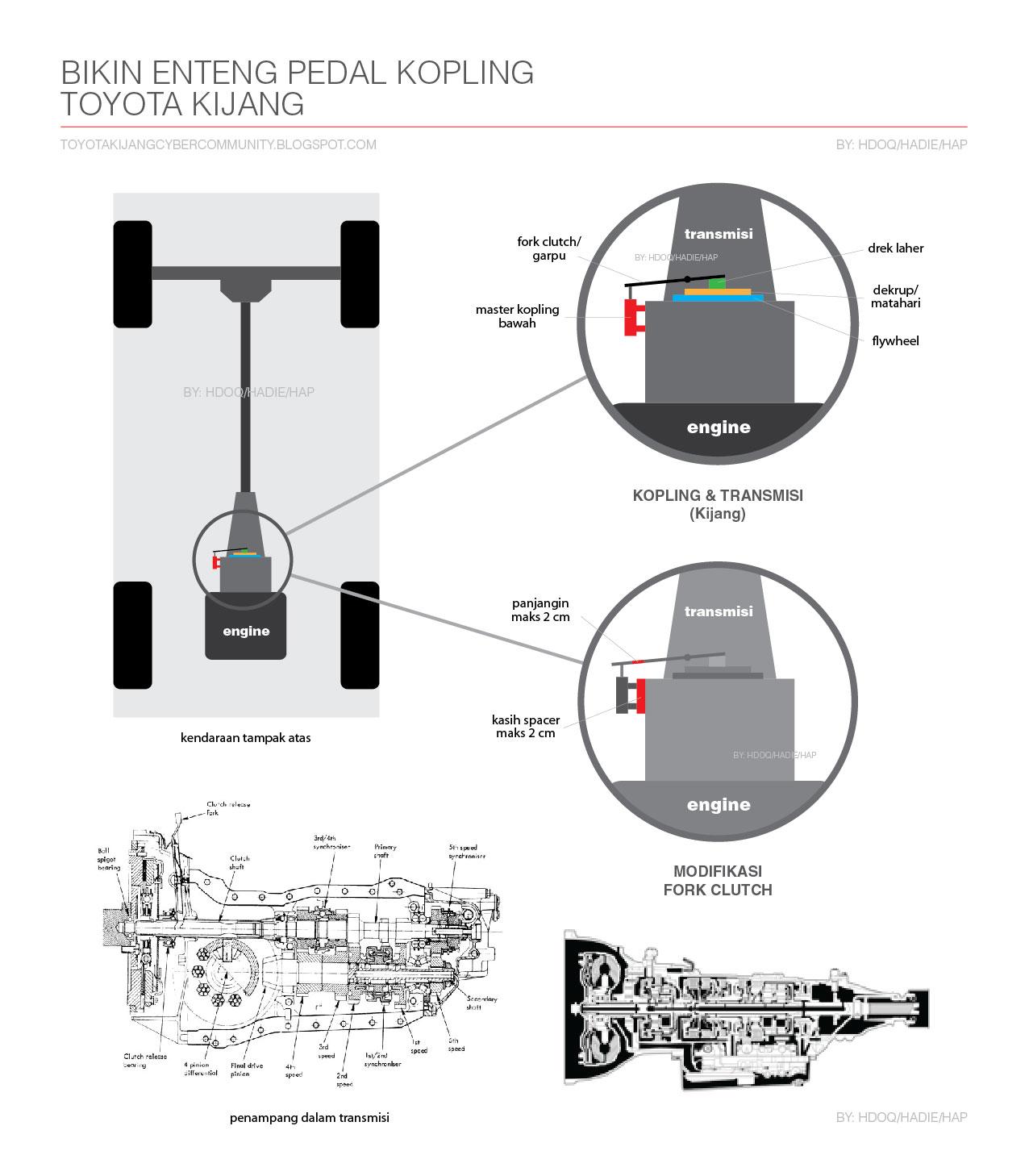 Wiring Diagram Toyota Kijang 5k Bmw Mini Cooper 7k Engine Number