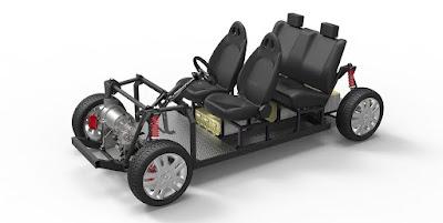 Una plataforma de maquinari lliure per desenvolupar vehicles elèctrics