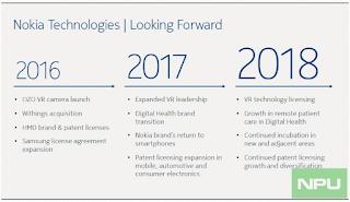 Slide Presentasi Nokia