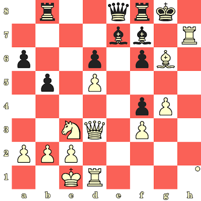 Les Blancs jouent et matent en 4 coups - Gunay Mammadzada vs Paula Wiesner, Kemer, 2007