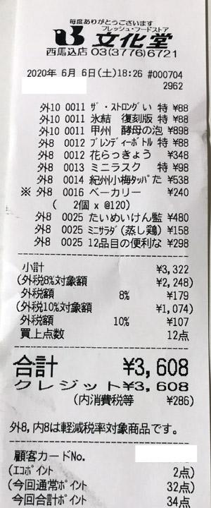 文化堂 西馬込店 2020/6/6 のレシート
