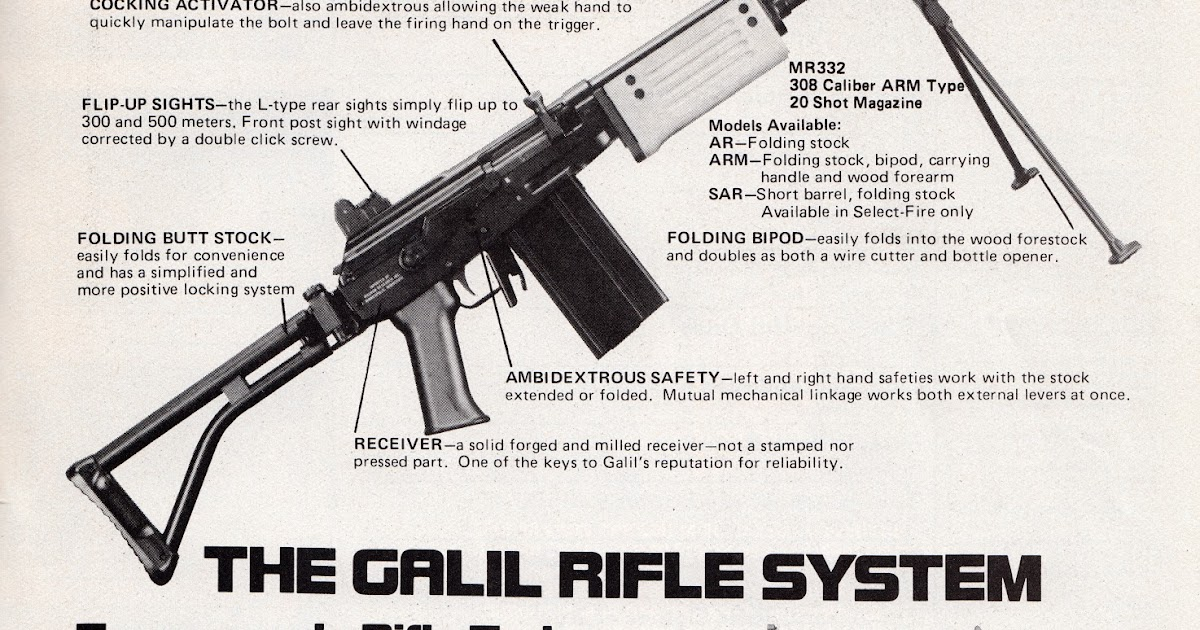 Galil Ace Trigger Replacement