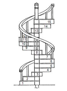 spiral-stairs-constructionway.blogspot.com