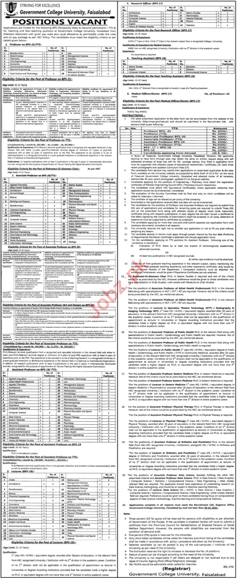 GC University - Government College University Faisalabad Jobs 2021 - GC University Faisalabad - GCU Faisalabad 2021 - How to Apply in GC University Faisalabad - gcuf.edu.pk/career
